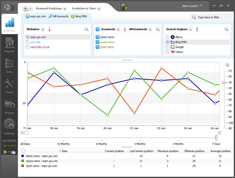 Advanced web ranking Software screenshot